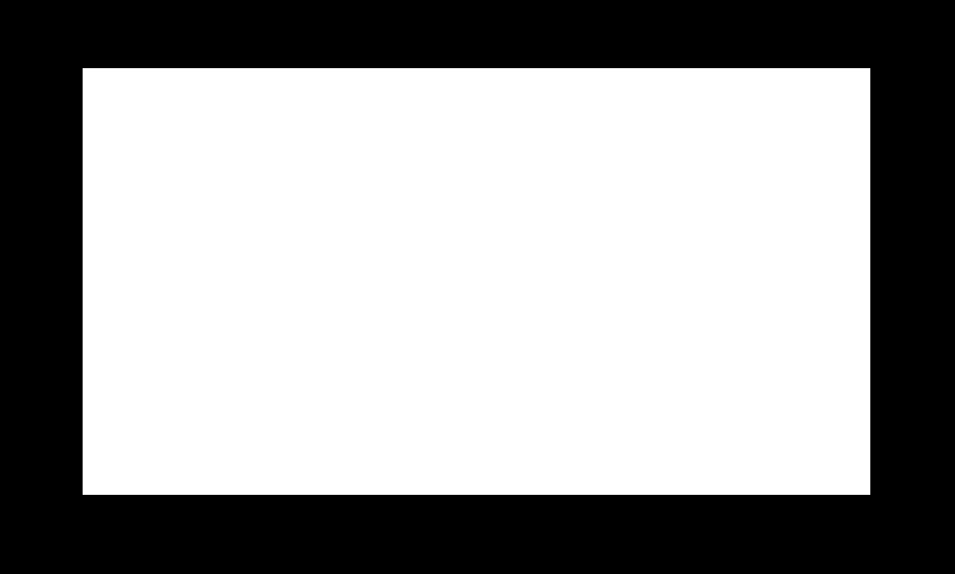 Ma Région Sud